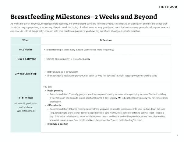 Breastfeeding Milestones Week 2 and Beyond Preview Image