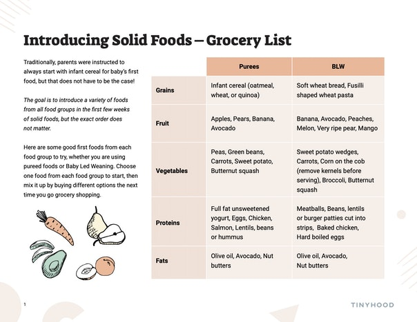 Introducing Solids - Grocery List Preview Image