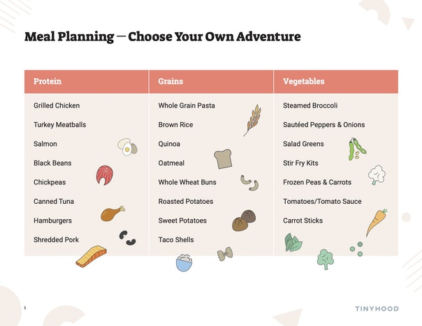 Meal Planning: Choose Your Own Menu Preview Image