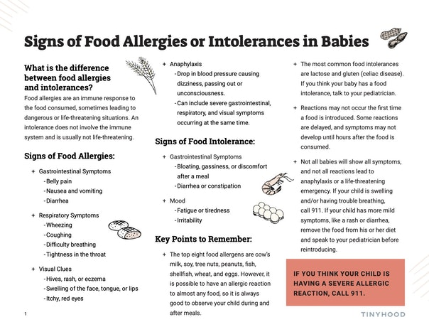 Signs of Food Allergies or Intolerances in Babies Preview Image
