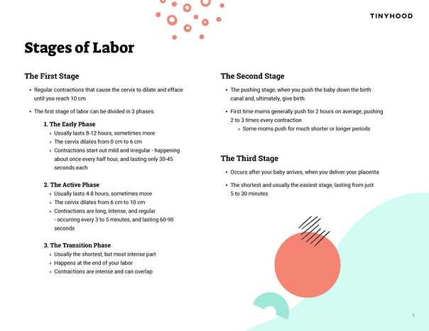 A Summary of Stages of Labor Preview Image